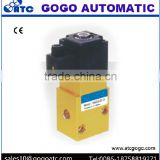 GG23JD-08 two-position three-way high pressure Bottle blower price of pressure safety valve