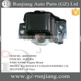 New Products!! OEM NO.6001549202 auto parts engine mounting for RENAULT LOGAN/SANDERO 1.5L 2004-2009