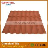 china supplier galvanized wholesale corrugated metal roofing sheet,thermal insulated metal roofing sheet prices