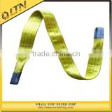 Webbing Sling also Names of Eye Drops & Climbing Webbing