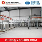 Powder Coating System equiped with powder coating oven, coating spray gun, recovery systems