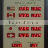 "1.0"" Red LED Currency Exchange Rate Display Board,currency bank exchange rate led displa"