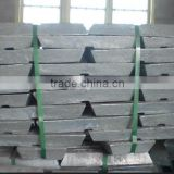 High grade zinc Ingots 99.995% Factory Price