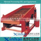 Linear vibrating screen Professional High Quality Sieving Machine