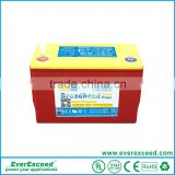 High temperature sealed AGM battery for telecommunication BM-1218