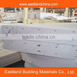 Eastland Autoclaved Aerated Concrete Panel
