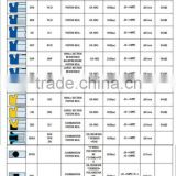 All kinds of Rubber Oil Sealing (Piston seal,rod seal, wiper seal & hydraulic seal) part 1