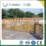 Environmental friendly Weather resistant WPC wood plastic composite fence panels