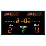 Football Electronic Scoreboard and Soccer Digital Scoreboards