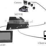 4CH MOBILE DVR H.264 CCTV DVR with GPS 3G 4G WIFI G-SENSOR supports CMS and Mobile phone remote monitoring