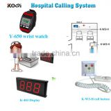 Beautiful in colors LED display wireless nurse call button for patient emergency service call bell system