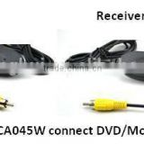 2.4G Wireless RCA Video Transmitter Receiver Adapter For Rear View Camera Car DVD Car Monitor