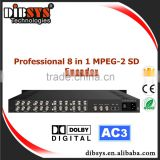 ENC3084H Low Bitrate 8-Ch mpeg-2 encoder ASI and IP for digital catv headend equipment and mmds system