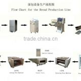 Hot selling snack food commercial ce bread crumbs panko making machine and production line