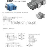 Permco Hydraulic Gear Pump 197 Series