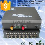 16 channel fiber optical to coaxial converter