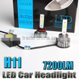2016 Automobile headlamps high power 30W 880 led car headlight COB chip 360 glow Light H4 12V led car light for cars