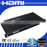 Professional HDMI 8x8 Matrix Switcher with built-in HDCP and EDID Management