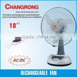Fan remote control with rechargeable LED light