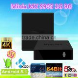 2015 Best Quad Core MINI MX Set Top Box Android Tv Box, Internet Set Top Tv Box 1G Ram 8G Rom With Ce And Fcc