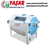 INquiry about Yasar - Pre-Cleaning Machine