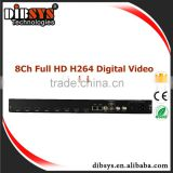 8-channel Digital hdmi modulator-h.264 video encoder,Multplexed to Clear QAM/IP/ASI out