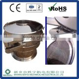 Stainless steel sand vibrating sieve machine/vibration screen sieving machine