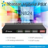 Yeastar N824 New cost-effective hybrid Analog PBX system with 8 CO lines 24 Analog Extensions