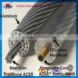 overhead application bare conductor penguin linnet raven dove swan dog aac acsr cable conductor