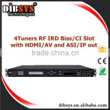 4RF DVB-S2/MultiPLP DVB-T2 IRD and HD/SD mpeg2 and h.264 decoder with CI slot/Biss key descrambling for cable tv digital headend