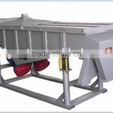 325 mesh vibrating screen GDS sand vibrating screen machine for Iron Ore Concentrator