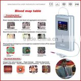 HNC factory offer beautiful fashionable laser treatment instrument for diabetes