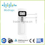 Wireless programmable thermostat digital thermsotat for electric IR heating panels