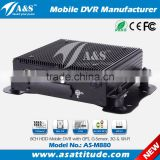 8 Channels 3G vehicle mobile DVR Vehicle DVR for Bus & Lorry