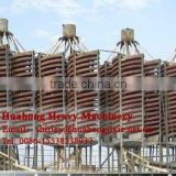 Mineral processing equipment for chromite processing plant                                                                         Quality Choice