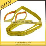 Webbing Sling also Names of Eye Drops the Safety Belts