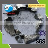 Offer High Grade Ferromanganese with Low Carbon Ferro Manganese, High, Middle Fe Mn