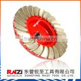 Rounder Turbo Cup Wheel for grinding engineered stone/ quartz/ marble and granite slab surfaces