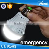 CE ROHS approved rechargeable led light/ led emergency light                                                                         Quality Choice                                                     Most Popular