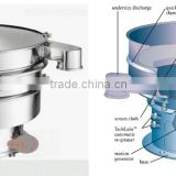 high efficiency sand/rice sieving machine/shifter