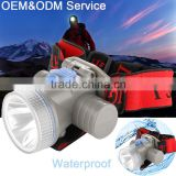 Most powerful waterproof headlamp rechargeable led miners mining cap lamp headlight