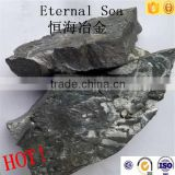 Rare earth silicon magnesium alloy/nodularizer with low price China manufacturer supplier