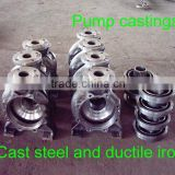 Pump case castings