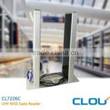 Access control system RFID top-class uhf fixed reader antenna