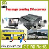 Factory direct Support 4 cameras people counter for school bus Built-in Heater