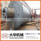 energy saving silica sand ball mill for mineral classifying