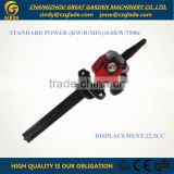 telescopic electric hedge trimmer supply single blade hedg trimmer buy hedge trimmer spare parts
