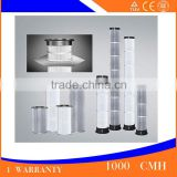 Industry High Temperature Resistant Anti-static Filter Cartridges For Dust Collector