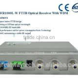 FTTB/FTTP CATV Optical Node/Receiver With WDM to ONU/FTTB CATV optical receiver with 1310nm/1490nm WDM GWR1000L-W