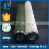 INQUIRY ABOUT PALL Coalescer Filter Element CC3LGA7H13